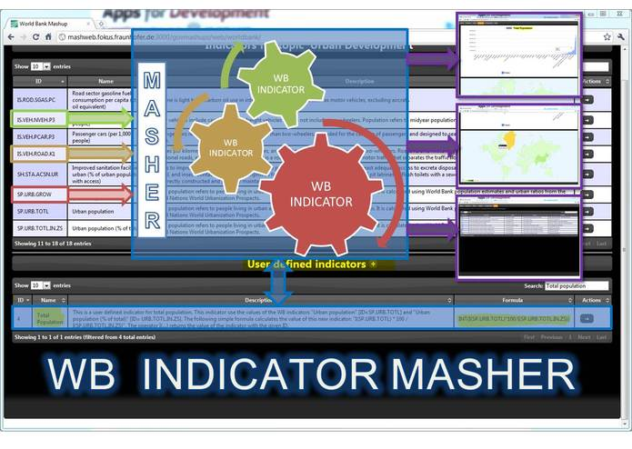 WB Indicator Masher – screenshot 1