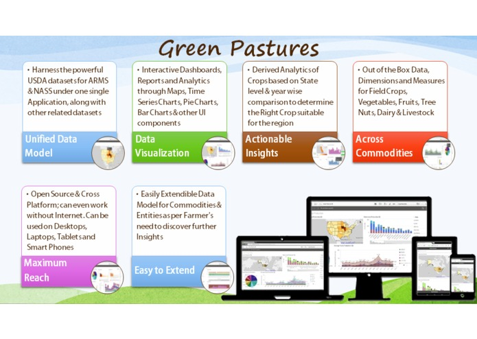 Green Pastures – screenshot 1