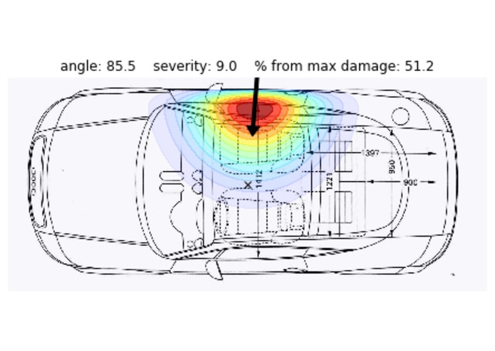 Visualization of impact damage from a car sensor – screenshot 1