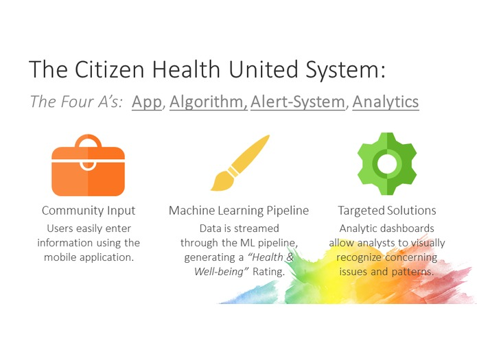 Citizen's Health United – screenshot 9