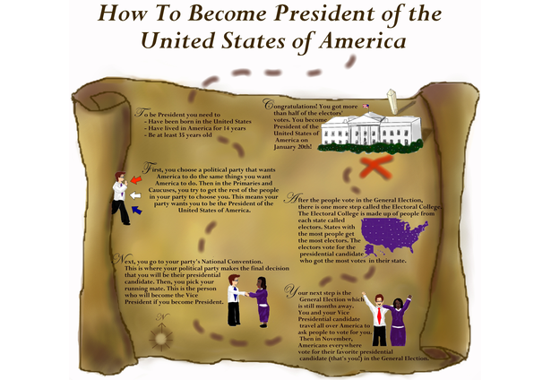 understanding the process of presidential succession in the us President succession act 1792, presidential succession act  presidential succession act of 1792  joseph ellis has shown us the founding fathers can be.