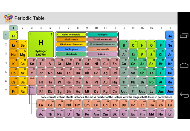 Periodic table the tactrick android developer cup for 118 elements of the periodic table