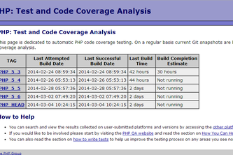 PHP QA - Build Automation & GCOV Code Coverage