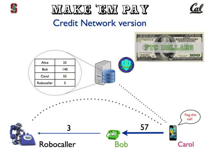 Make 'Em Pay – screenshot 1
