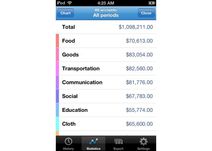 Paylog - simple payments recorder – screenshot 4