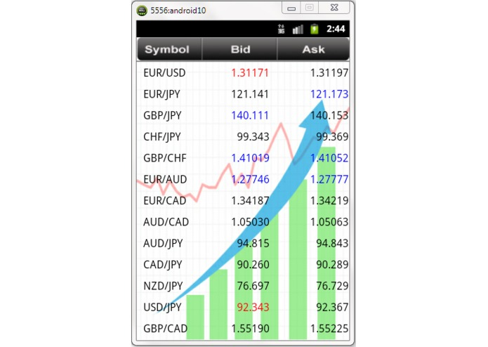 ForexTrading Android App – screenshot 3