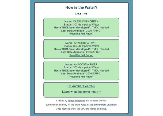 How is the Water? – screenshot 2