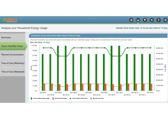 ZNERGY – your energy estimation toolkit. – screenshot 5