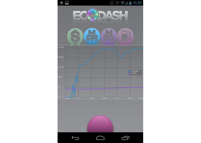 Eco-Dash – screenshot 2