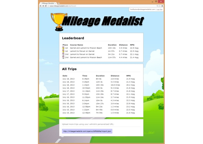 Mileage Medalist – screenshot 2