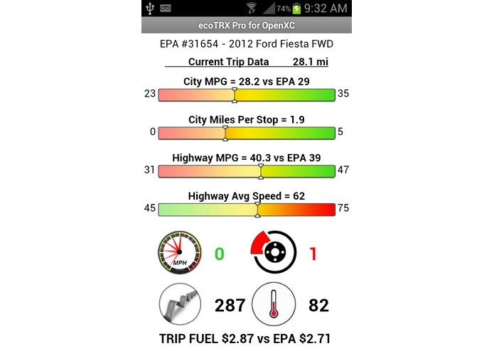 ecoTRX™ Pro for OpenXC Personalized MPG App – screenshot 1