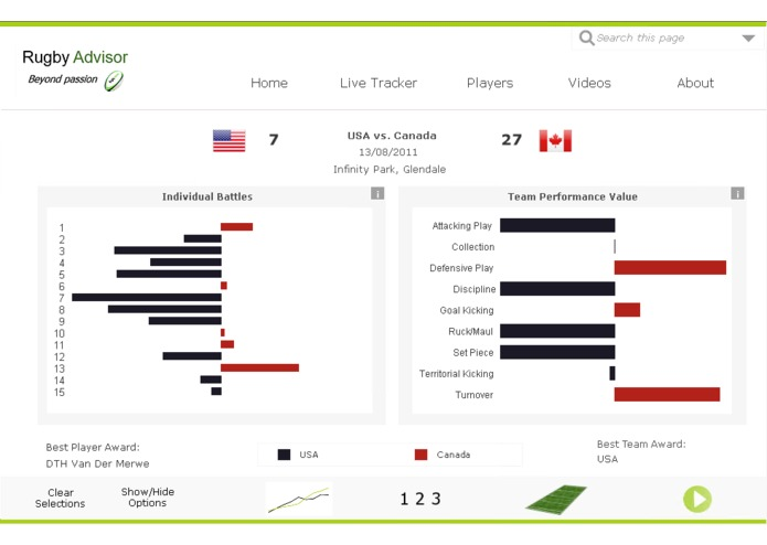 Rugby Advisor – screenshot 2