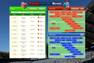 Rugby Fantasy Scout