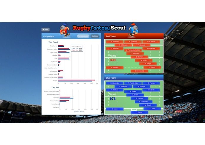 Rugby Fantasy Scout – screenshot 2
