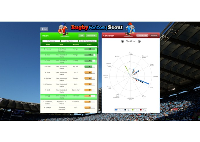 Rugby Fantasy Scout – screenshot 3