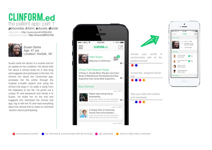 CLINFORM.ed - Be informed, aware & educated about clinical trials – screenshot 1