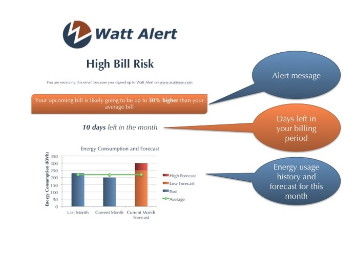 Watt Alert – screenshot 4