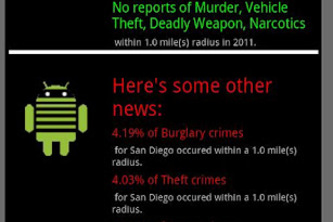 San Diego Crime Stats