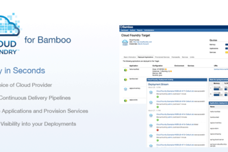 Cloud Foundry for Bamboo
