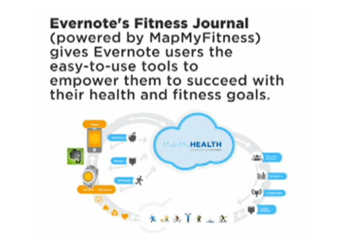 Evernote Fitness Journal – screenshot 3