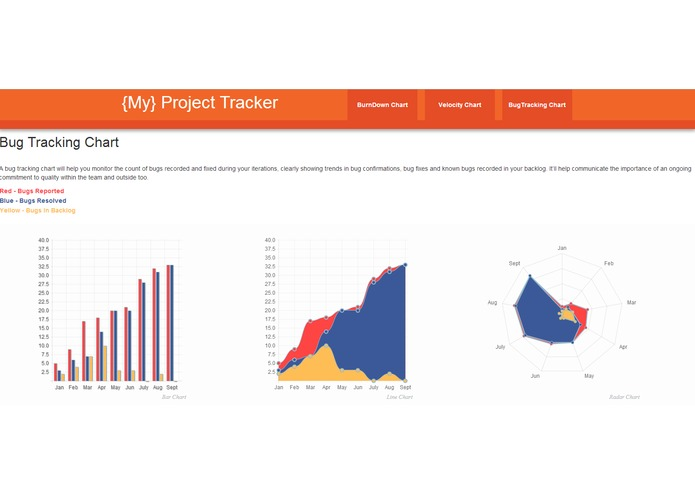 MyProjectTracker – screenshot 1