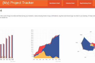 MyProjectTracker