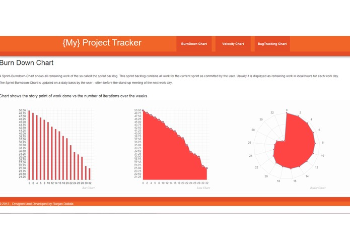 MyProjectTracker – screenshot 3