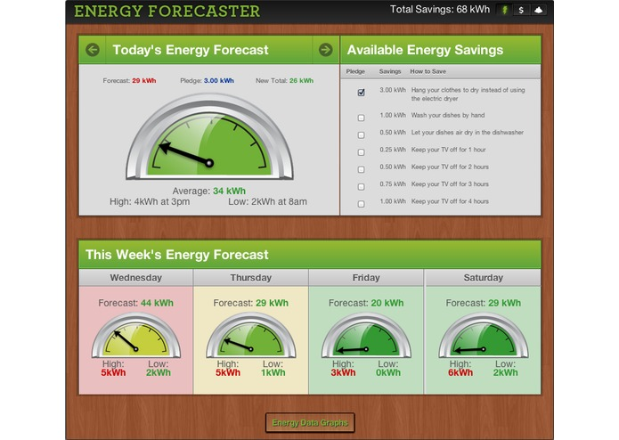Energy Forecaster – screenshot 1