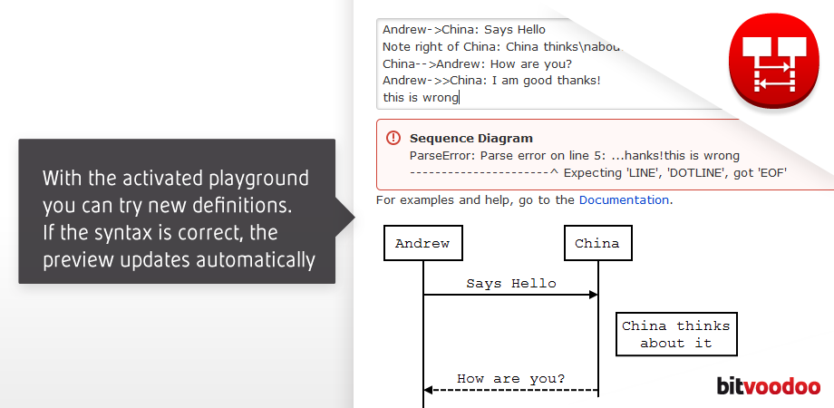 Sequence Diagram | Devpost
