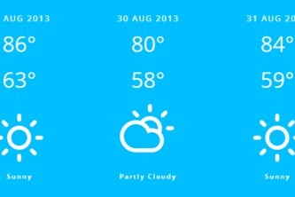Weather Outlook Widget
