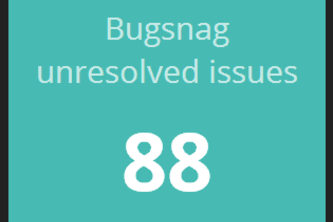 Bugsnag unresolved issues