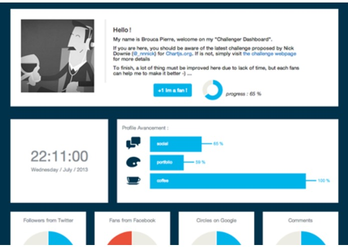 The Challenger Dashboard – screenshot 1
