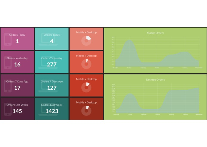 HelloDashboards - Online Store – screenshot 1
