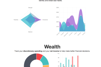 Harmony - The Life Dashboard