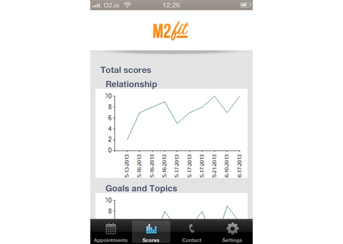 mFIT - Mobile Feedback Informed Treatment – screenshot 3
