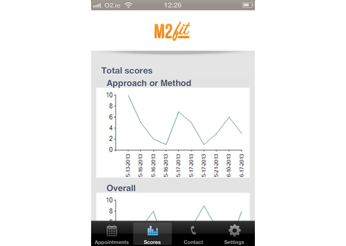 mFIT - Mobile Feedback Informed Treatment – screenshot 5