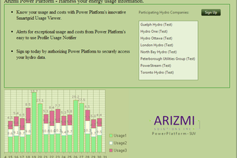 Arizmi Power Platform