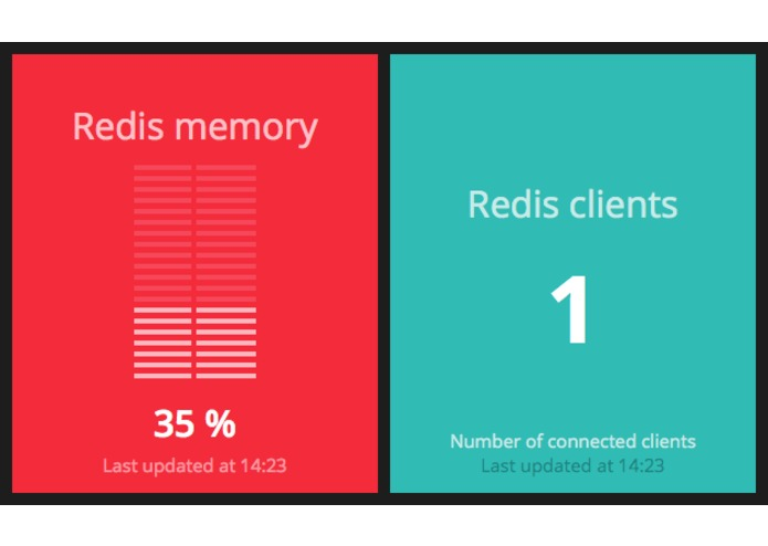 Redis widget – screenshot 1