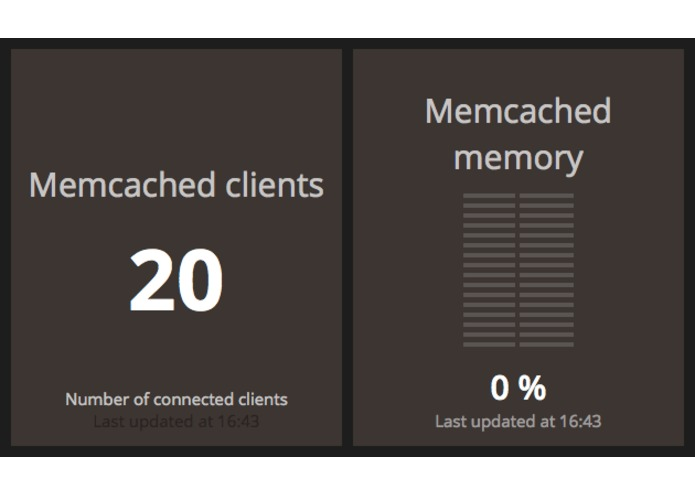 Memcached widget – screenshot 1