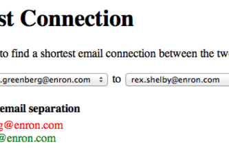 Enron Connections