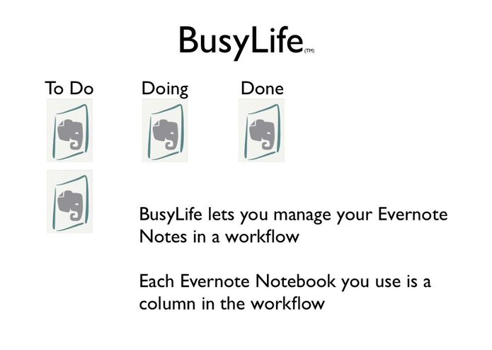 BusyLife – screenshot 5
