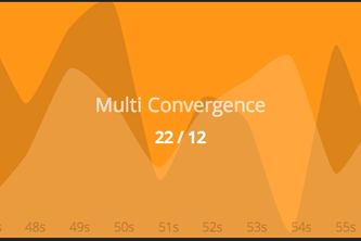 Multi Graph (example widget)