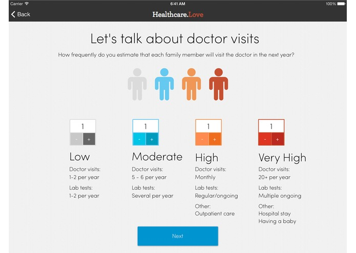 Healthcare.Love – screenshot 2