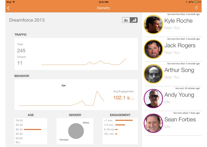 Incoming - An app for active demographic analysis – screenshot 2