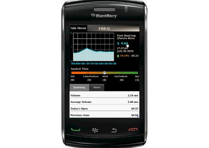 StocksInMotion for BlackBerry – screenshot 2