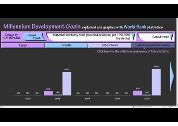 MDG Chart Generator – screenshot 2