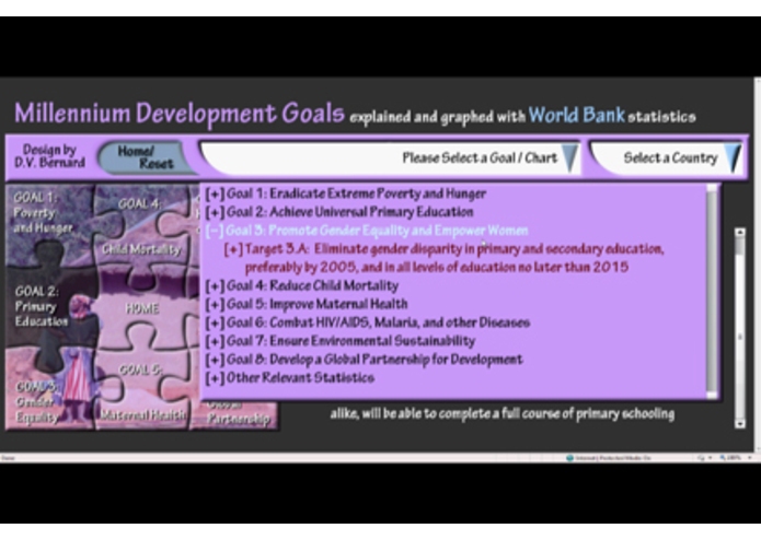 MDG Chart Generator – screenshot 4