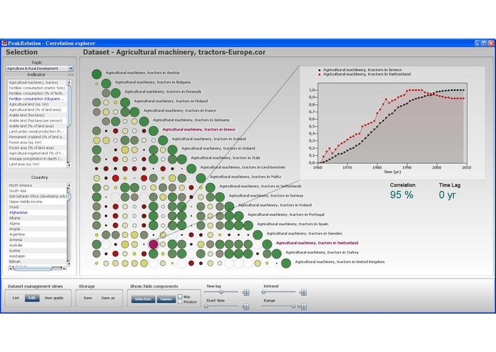 PeakRelation Correlation Explorer – screenshot 1