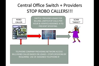 Cooperate - Providers of Telephone Service & Switches