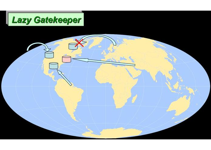 Lazy Gatekeeper – screenshot 1